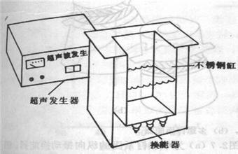 超聲波清洗機結構示意圖