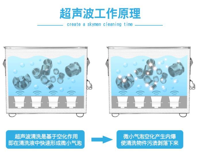 超聲波清洗機工作原理圖片